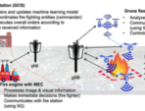 Use of 5G and Drones for Firefighting is explored in PriMO-5G Project